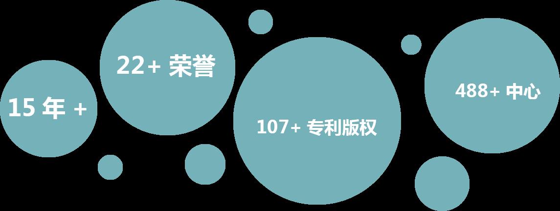 易胜博官方网站阳光易胜博备用网教育